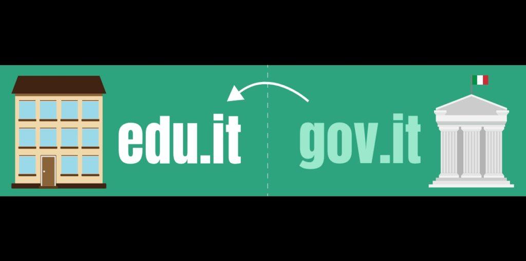 edu gov