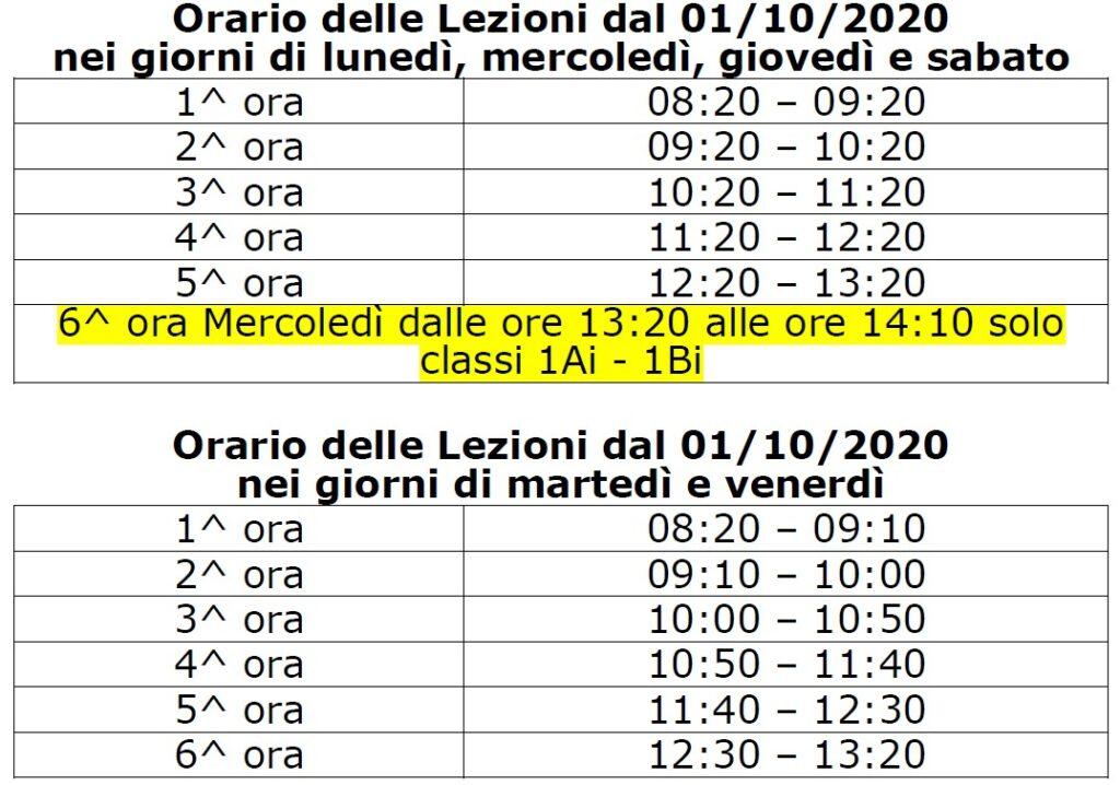Orario 01/10/2020